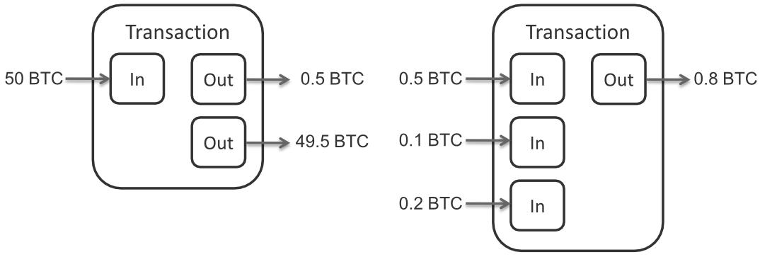 geriausia bitcoin piniginė